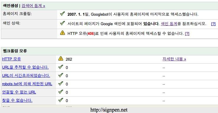 구글 사이트맵